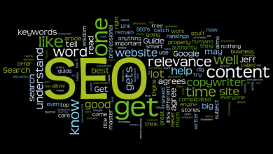 Best Seo Services In Sacramento Usa