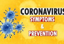 What Are Coronavirus Symptoms (covid 19) Prevention