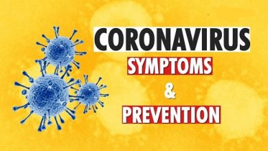 What Are Coronavirus Symptoms (covid 19) Prevention