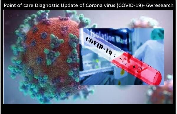 Point Of Care Diagnostic Update Of Coronavirus (covid 19) Mashhap