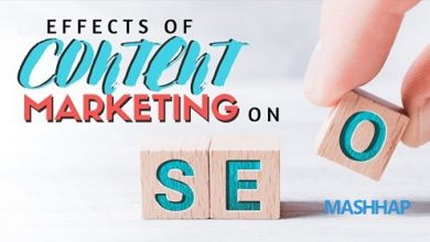 The Effects Of Unique Content On Seo