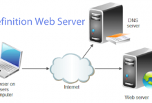 What Is A Web Server