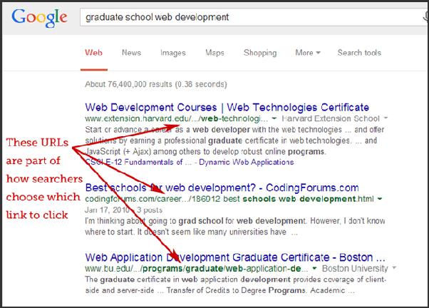 Page URLs