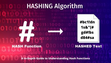 A comprehensive guide to hashing algorithm