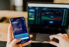 Best for Options Trading