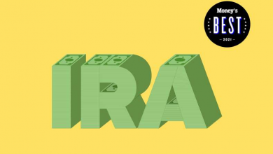 4 Best Roth IRA Accounts of 2021
